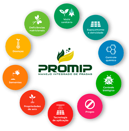 promip manejo integrado pragas controle biologico portal mip infografico