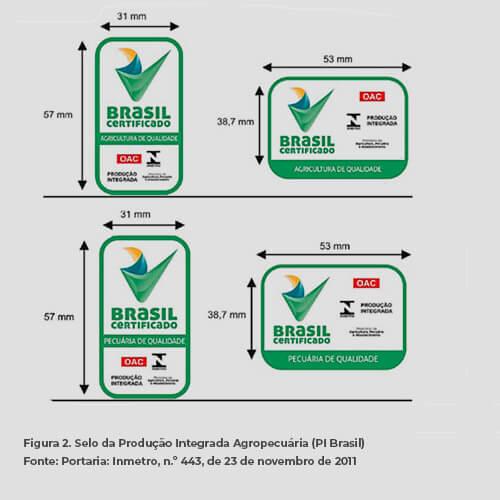 promip manejo integrado de pragas controle biologico acaro figura 2